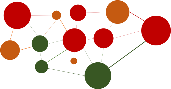 network diagram 2